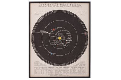 Lot 83 - A TRANSPARENT CHART OF THE HEAVENS